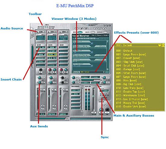 e-mu patchmix инструкция